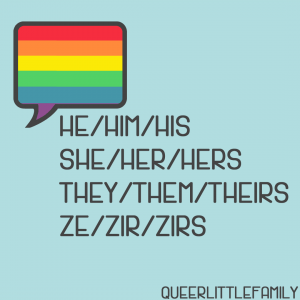 A speech bubble with a pride flag in it and a list of the different pronouns.